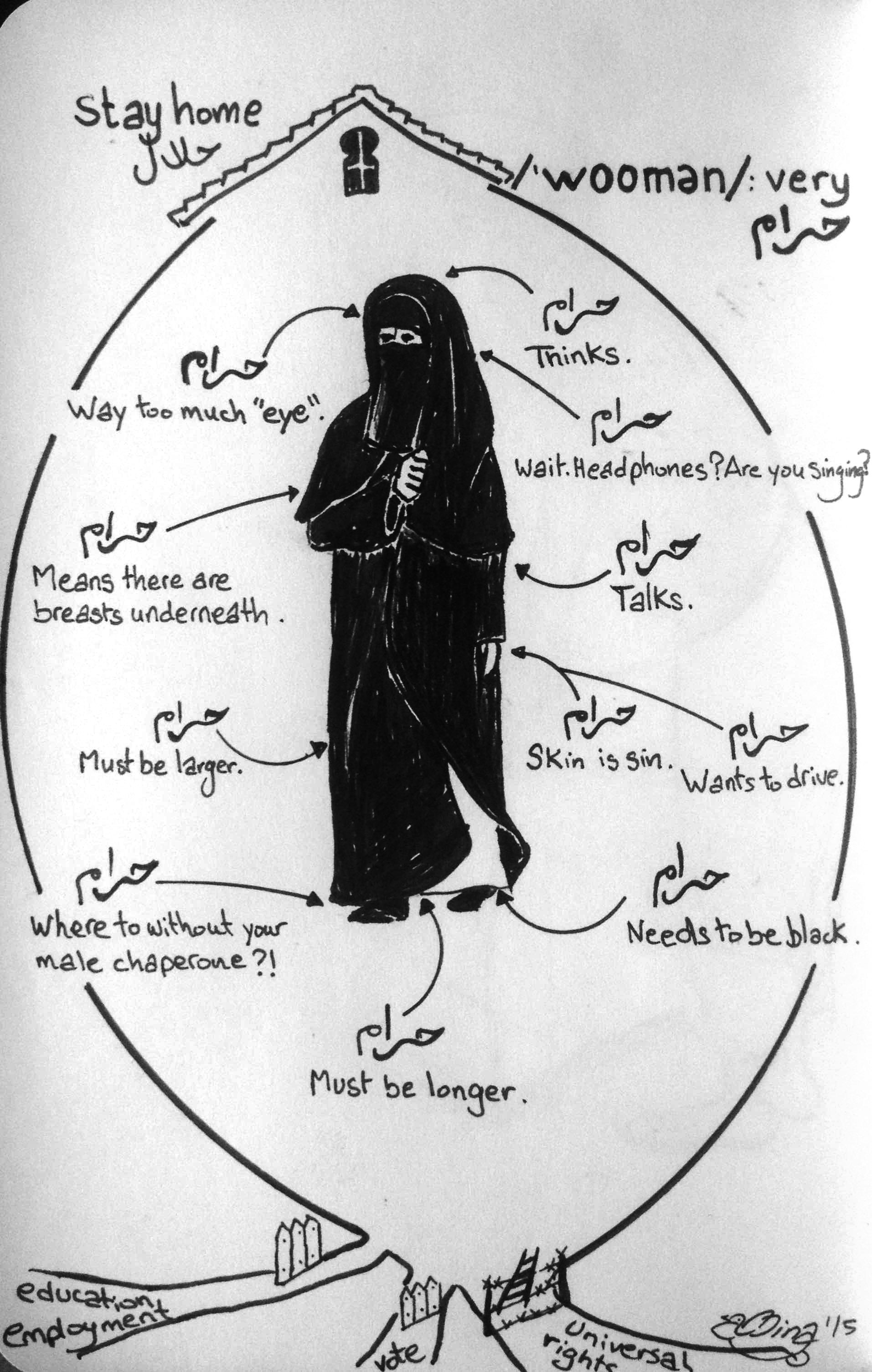 Woman: An Austere Anatomy – Hakwara
